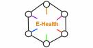 Интеграция с МИС (Электронное здравоохранение)